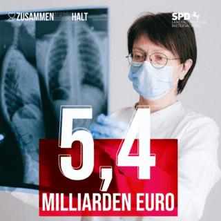 Frau mit Mundschutz betrachtet Röntgenbild 5,4 Milliarden Euro in großen Buchstaben