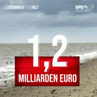 Strand mit Wasser 1,2 Milliarden Euro in großen Buchstaben